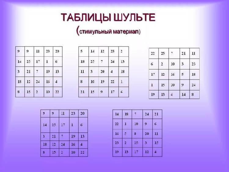 таблицы шульте с картинками вместо цифр фото ниже точная